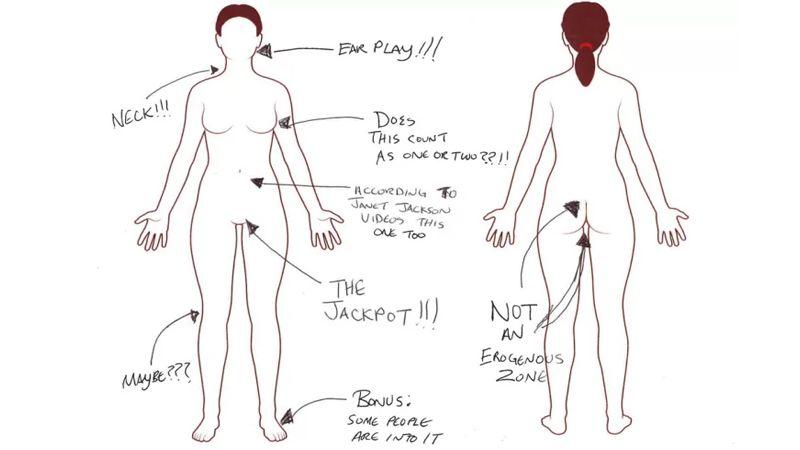 Vaginální orgasmus – Několik tipů, jak na něj?